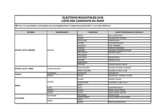 Le RHDP présente la liste de ses candidats pour les élections locales